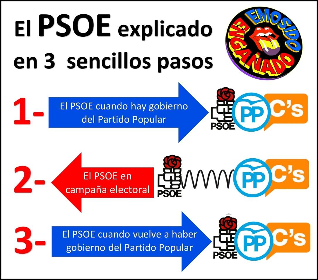 PSOE3PASOS