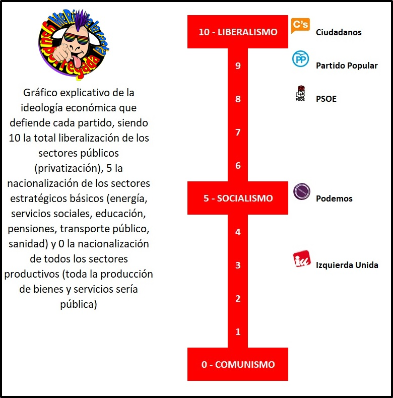 grafi1