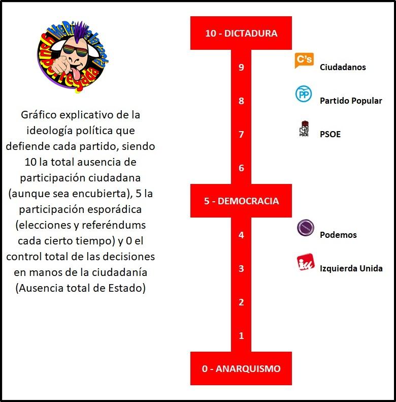 grafi2